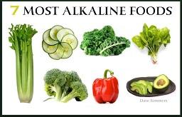 alkalinediet2